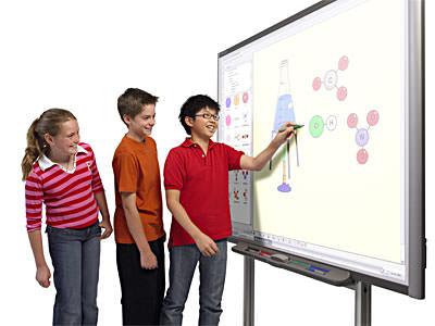 Communication Affect Knowledge Management