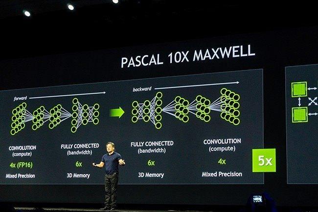 pascal GTX 1080